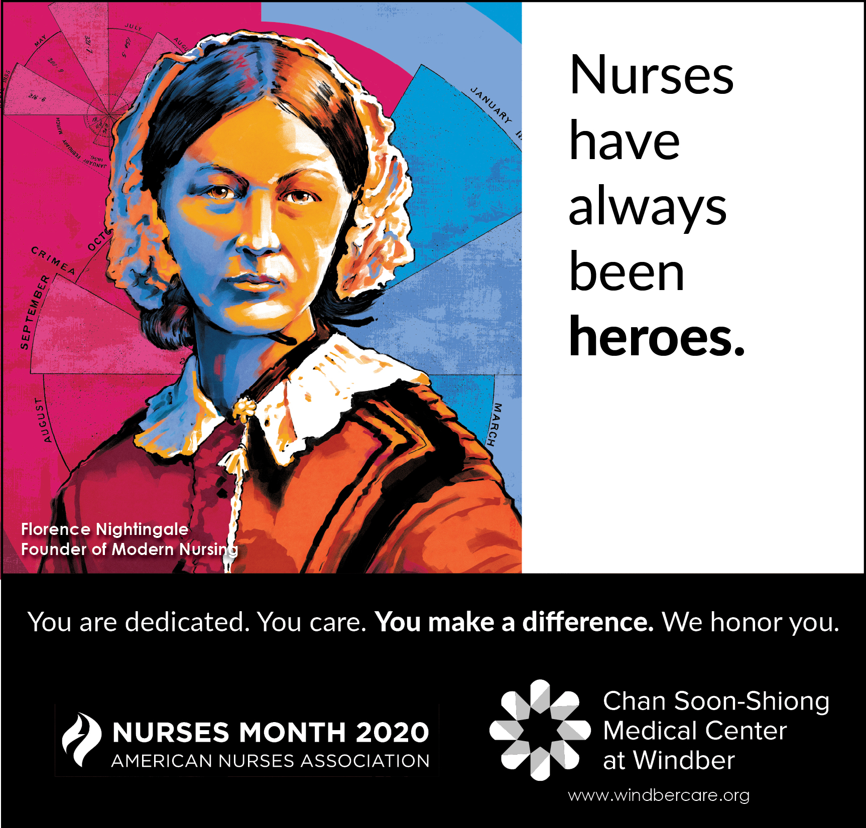 Nurses Month 2020 Florence Nightingale